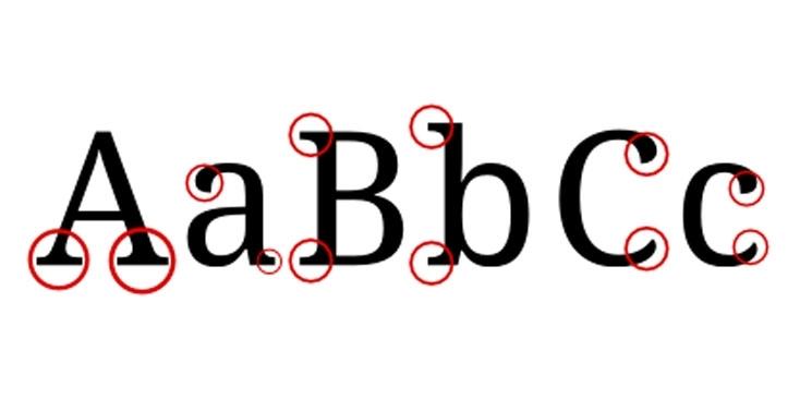 Letras con serifa y remates